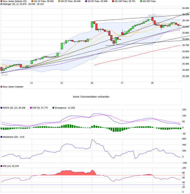 chart_week_dow....png