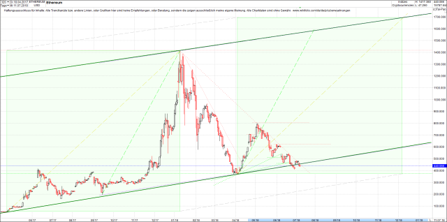 ethereum_chart_....png