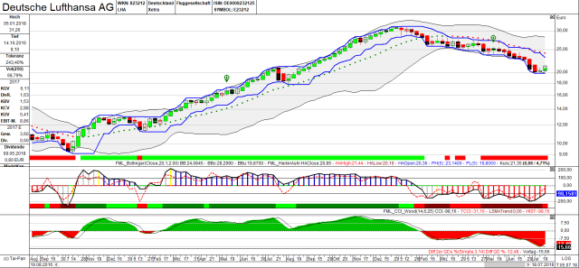 lufthansa_weekly....png