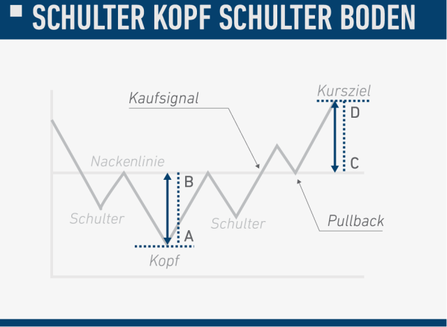 charts_schulter-....png