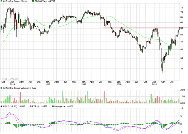 chart_5years_al....png